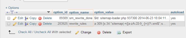 hướng dẫn reset rewrite - wordpress load chậm