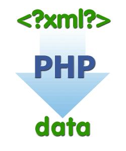 đọc xml trong php