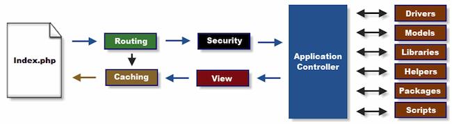 web-cache-workflow