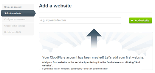 cloudflare-addwebsite