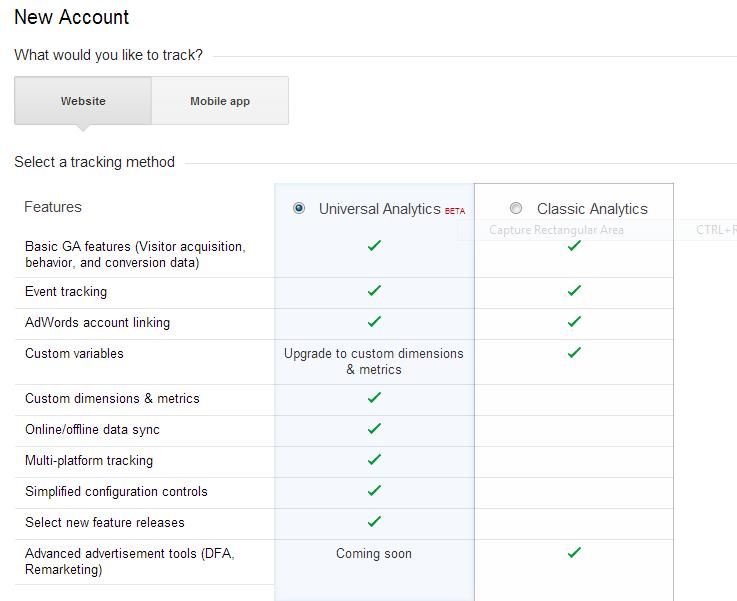 đăng ký google analystic