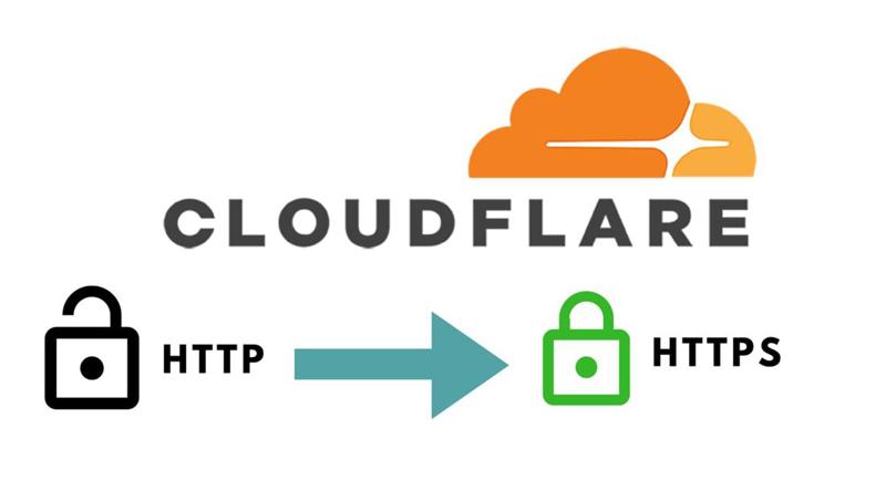 cloudflare ssl wordpress