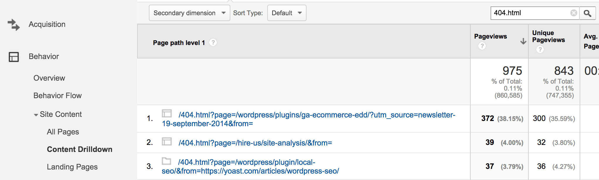 Google Analytics report showing 404 error pages